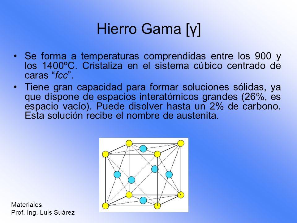Hierro Gama [γ] Se forma a temperaturas comprendidas entre los 900 y los 1400ºC. Cristaliza en el sistema cúbico centrado de caras fcc. Tiene gran cap