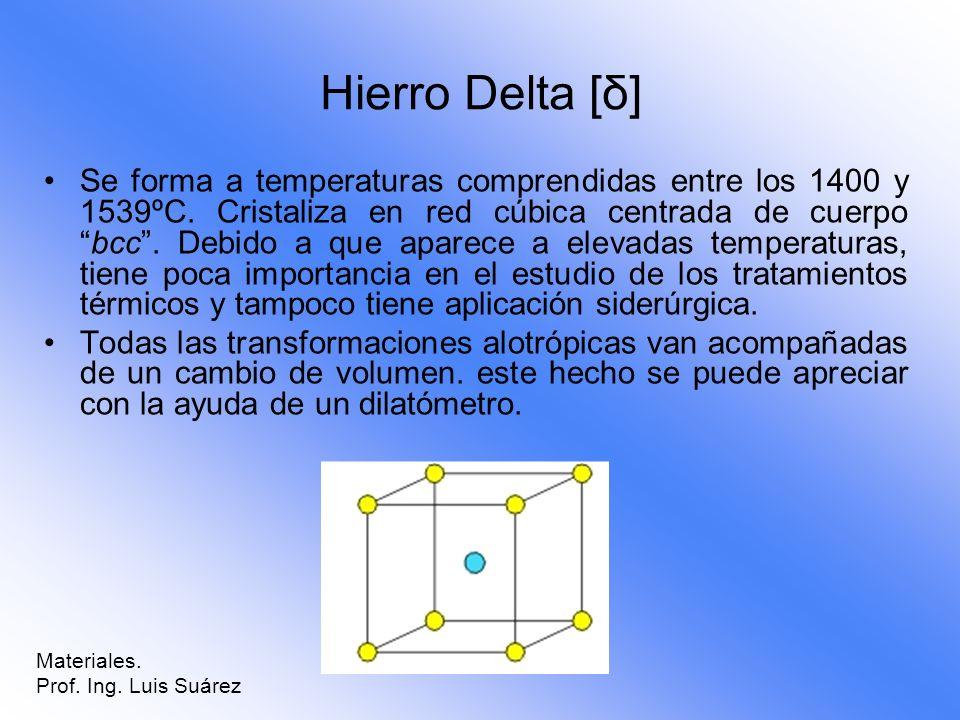 Hierro Delta [δ] Se forma a temperaturas comprendidas entre los 1400 y 1539ºC. Cristaliza en red cúbica centrada de cuerpobcc. Debido a que aparece a