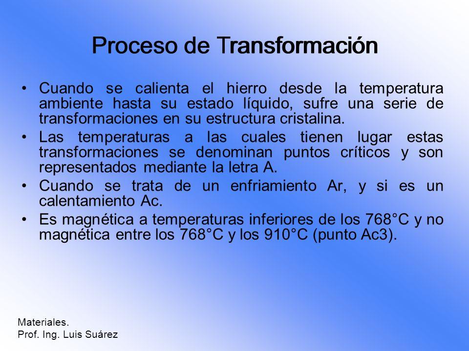 Proceso de Transformación Cuando se calienta el hierro desde la temperatura ambiente hasta su estado líquido, sufre una serie de transformaciones en s