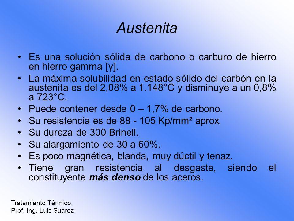 Austenita Tratamiento Térmico. Prof. Ing. Luis Suárez Es una solución sólida de carbono o carburo de hierro en hierro gamma [γ]. La máxima solubilidad