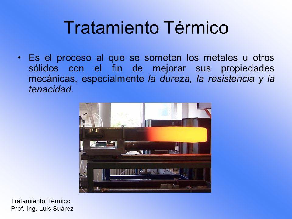 Tratamiento Térmico Es el proceso al que se someten los metales u otros sólidos con el fin de mejorar sus propiedades mecánicas, especialmente la dure