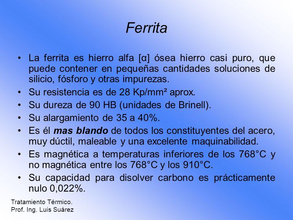 Ferrita La ferrita es hierro alfa [α] ósea hierro casi puro, que puede contener en pequeñas cantidades soluciones de silicio, fósforo y otras impureza