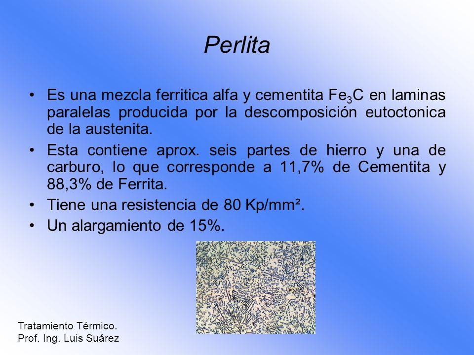 Perlita Es una mezcla ferritica alfa y cementita Fe 3 C en laminas paralelas producida por la descomposición eutoctonica de la austenita. Esta contien