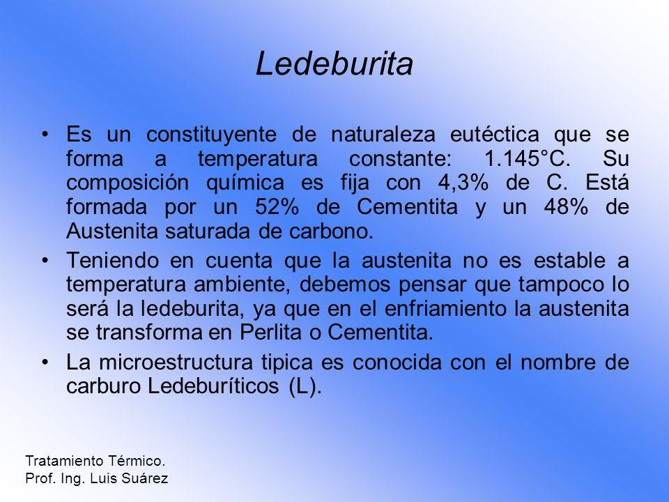 Ledeburita Es un constituyente de naturaleza eutéctica que se forma a temperatura constante: 1.145°C. Su composición química es fija con 4,3% de C. Es