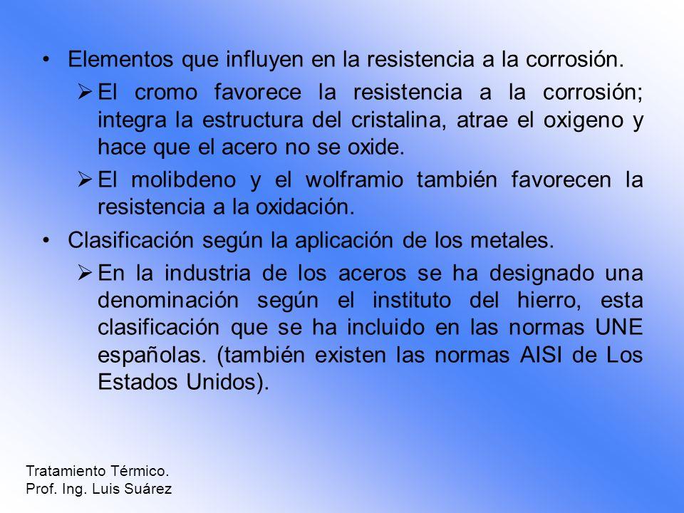 Elementos que influyen en la resistencia a la corrosión. El cromo favorece la resistencia a la corrosión; integra la estructura del cristalina, atrae