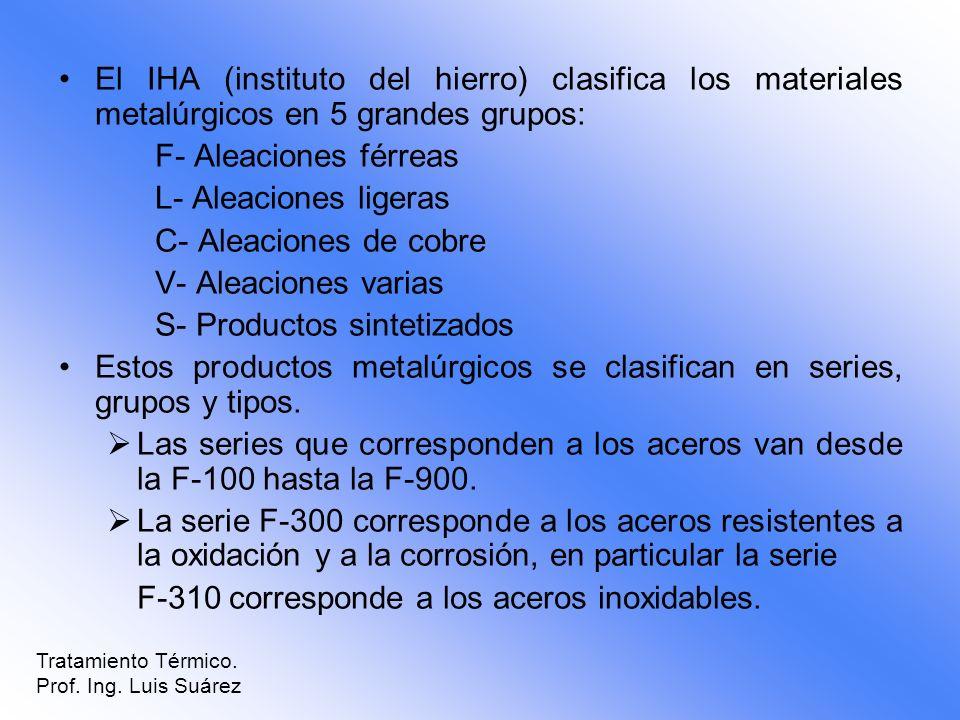 El IHA (instituto del hierro) clasifica los materiales metalúrgicos en 5 grandes grupos: F- Aleaciones férreas L- Aleaciones ligeras C- Aleaciones de