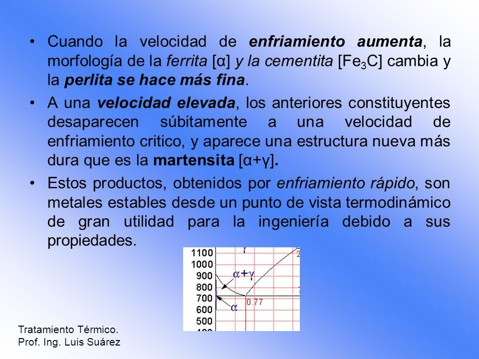 Cuando la velocidad de enfriamiento aumenta, la morfología de la ferrita [α] y la cementita [Fe 3 C] cambia y la perlita se hace más fina. A una veloc