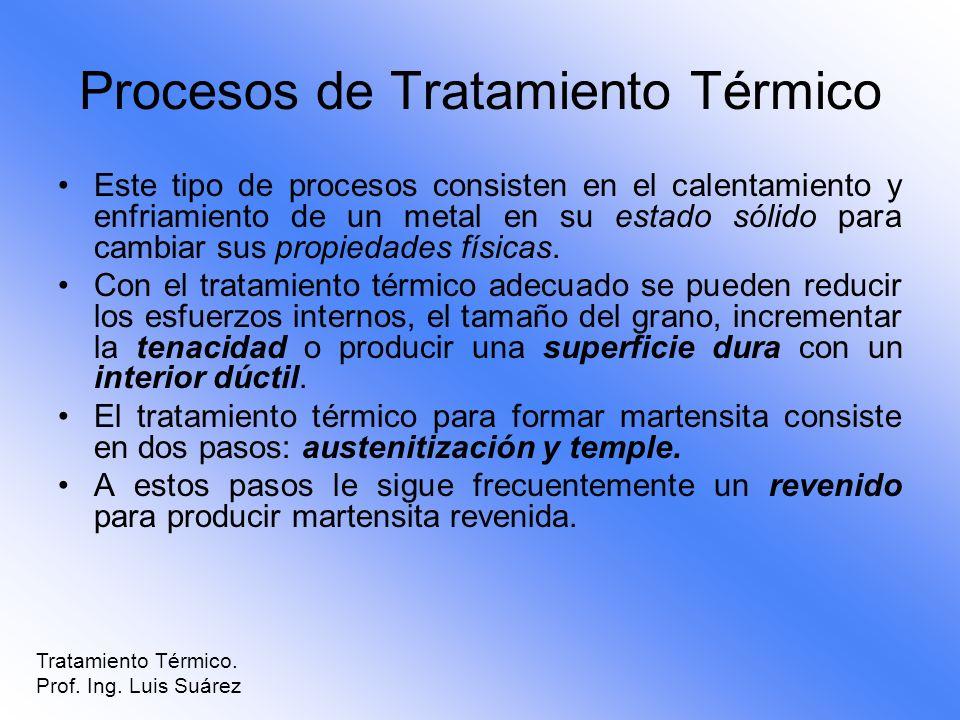 Procesos de Tratamiento Térmico Este tipo de procesos consisten en el calentamiento y enfriamiento de un metal en su estado sólido para cambiar sus pr
