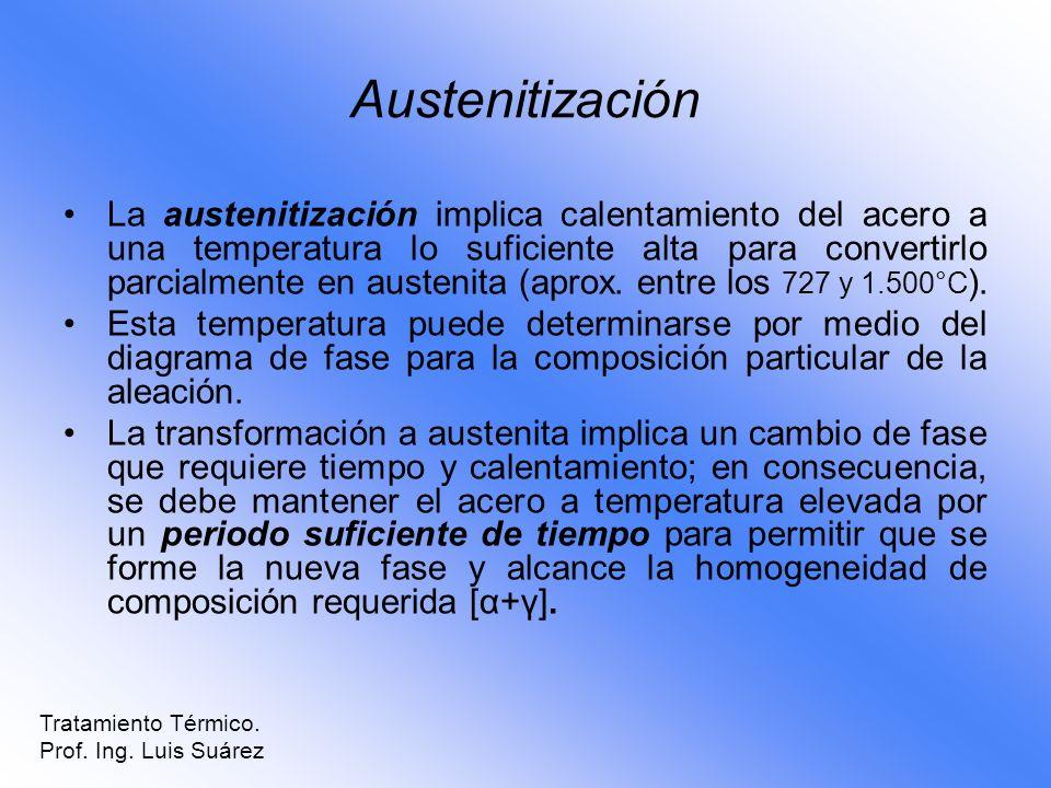La austenitización implica calentamiento del acero a una temperatura lo suficiente alta para convertirlo parcialmente en austenita (aprox. entre los 7