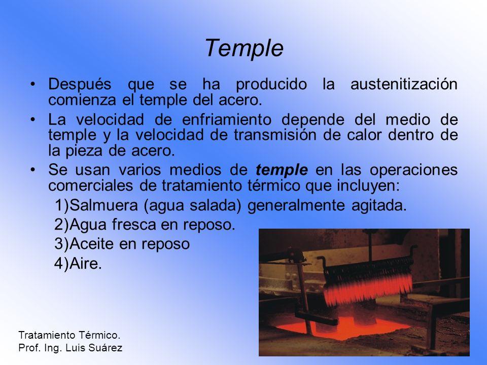 Temple Después que se ha producido la austenitización comienza el temple del acero. La velocidad de enfriamiento depende del medio de temple y la velo