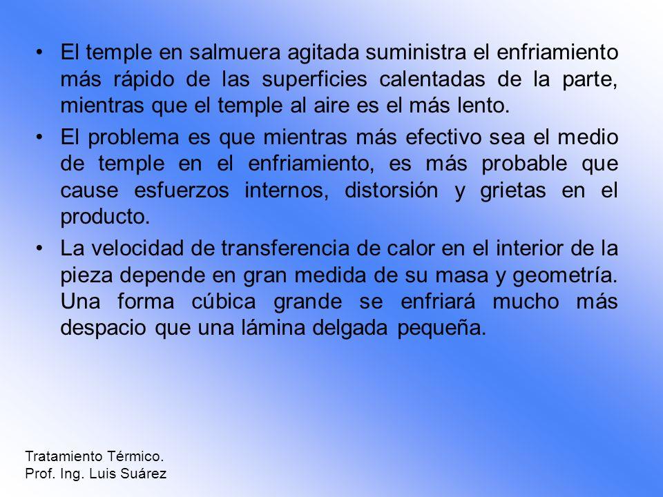El temple en salmuera agitada suministra el enfriamiento más rápido de las superficies calentadas de la parte, mientras que el temple al aire es el má