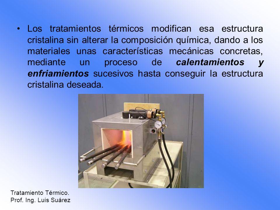 Los tratamientos térmicos modifican esa estructura cristalina sin alterar la composición química, dando a los materiales unas características mecánica