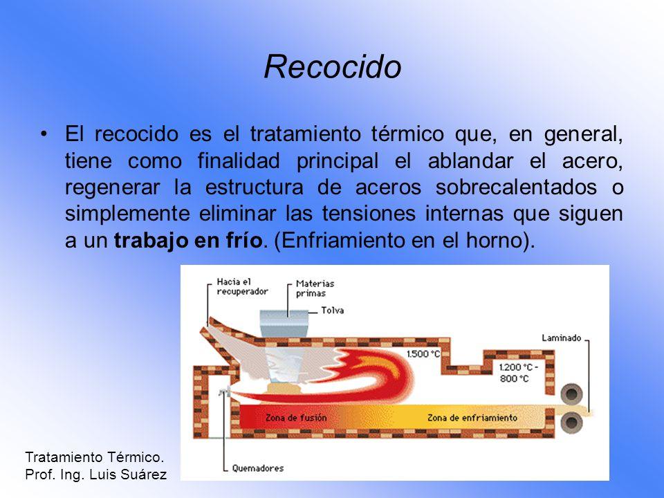 Recocido El recocido es el tratamiento térmico que, en general, tiene como finalidad principal el ablandar el acero, regenerar la estructura de aceros