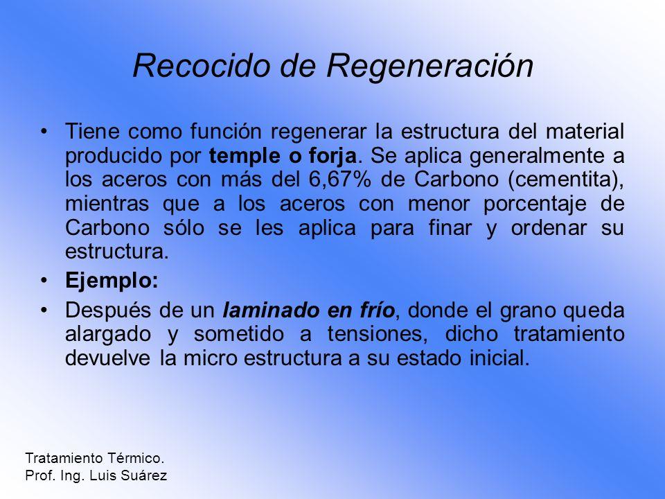 Recocido de Regeneración Tiene como función regenerar la estructura del material producido por temple o forja. Se aplica generalmente a los aceros con