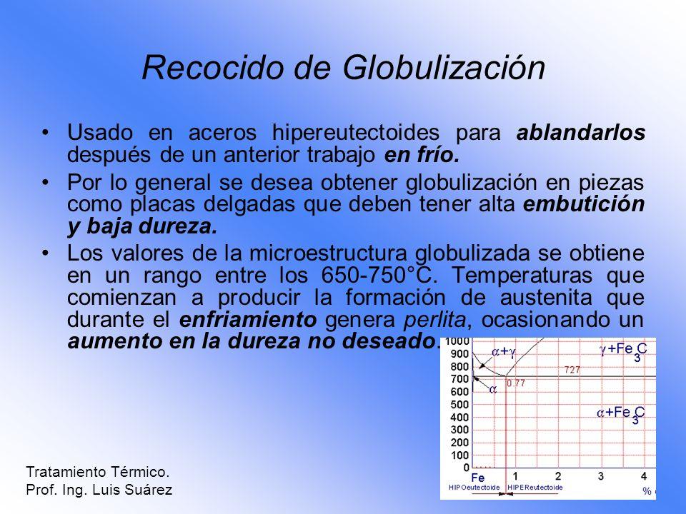 Recocido de Globulización Usado en aceros hipereutectoides para ablandarlos después de un anterior trabajo en frío. Por lo general se desea obtener gl