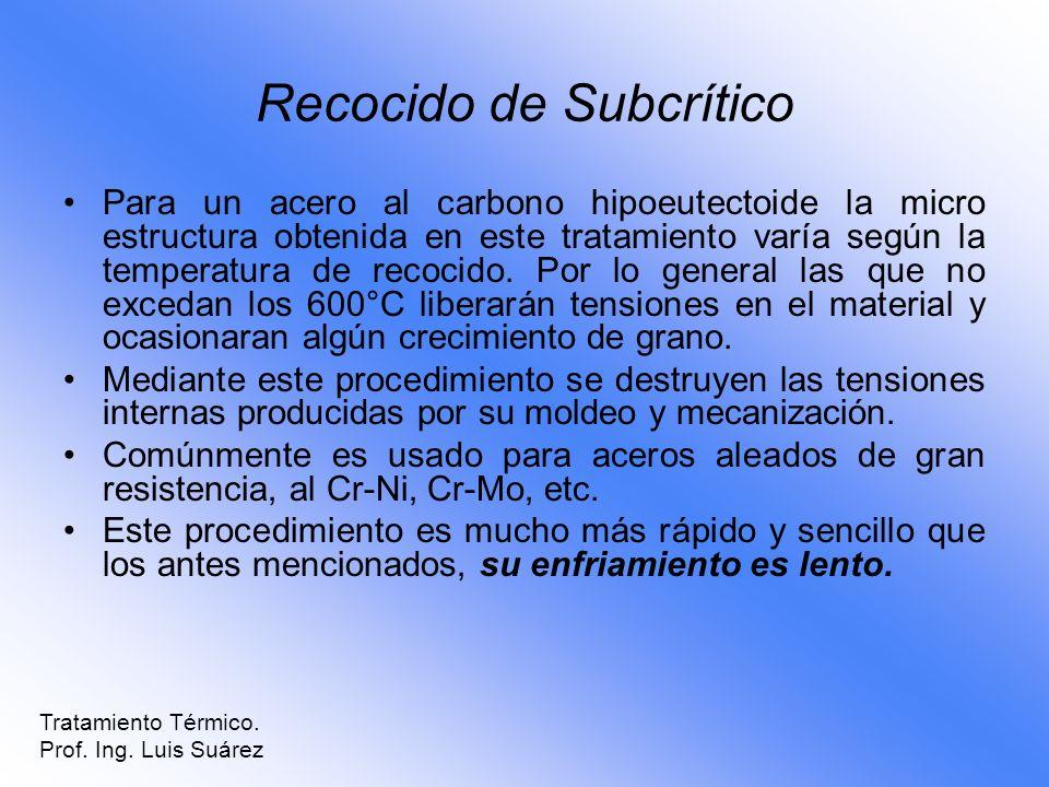 Recocido de Subcrítico Para un acero al carbono hipoeutectoide la micro estructura obtenida en este tratamiento varía según la temperatura de recocido