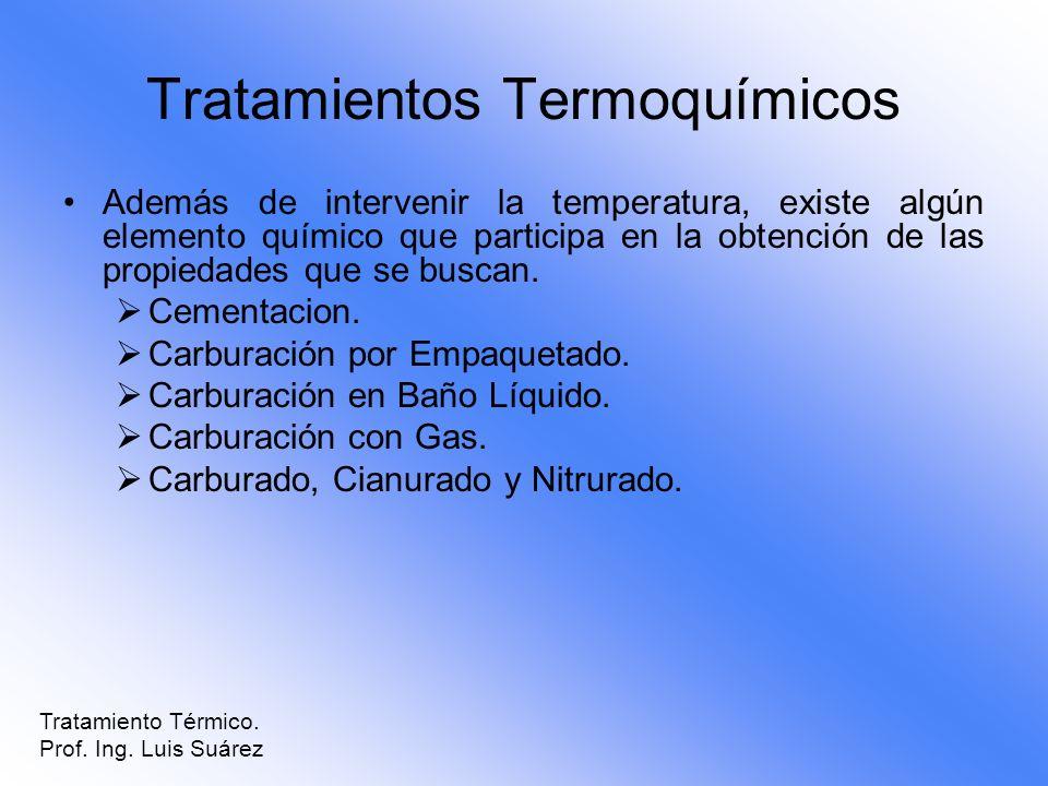 Tratamientos Termoquímicos Además de intervenir la temperatura, existe algún elemento químico que participa en la obtención de las propiedades que se