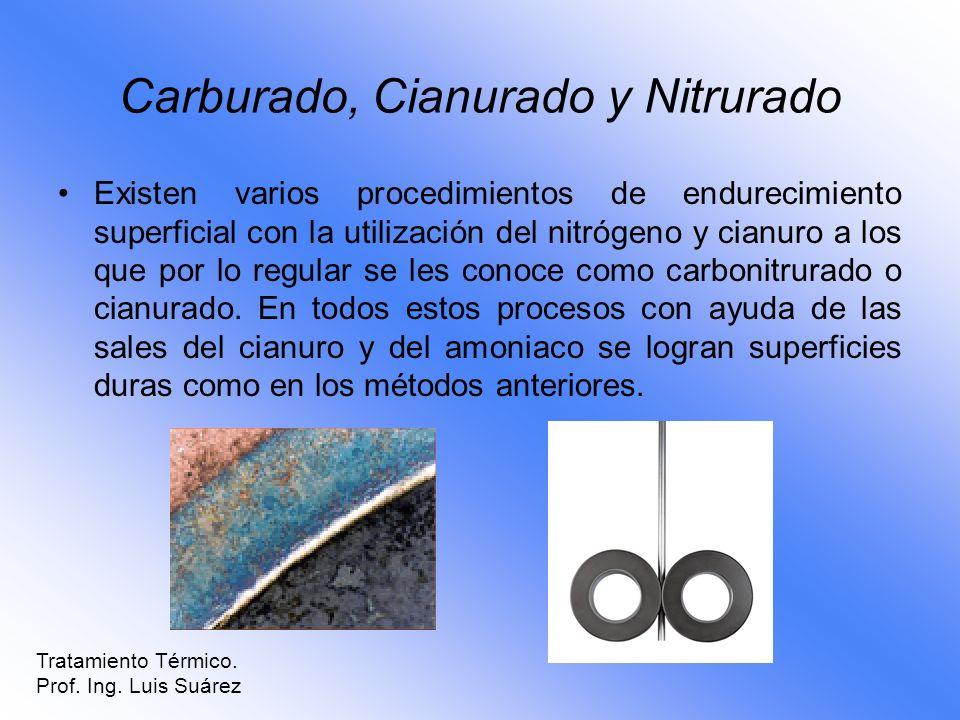 Carburado, Cianurado y Nitrurado Existen varios procedimientos de endurecimiento superficial con la utilización del nitrógeno y cianuro a los que por