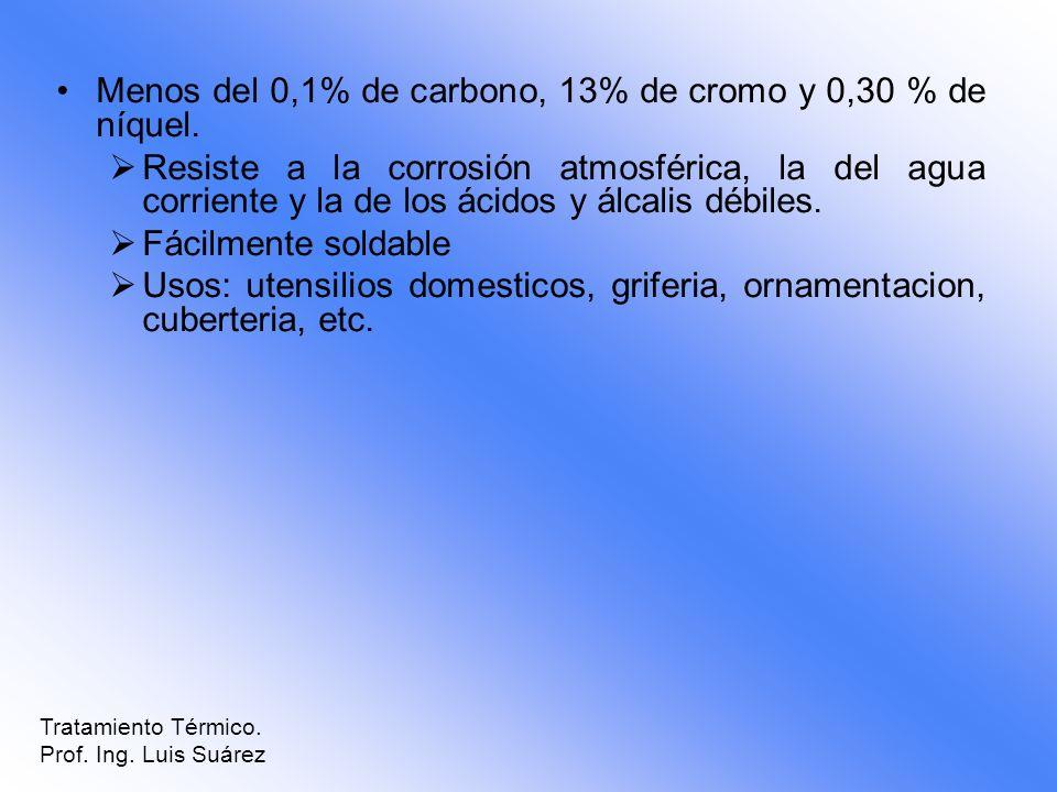 Menos del 0,1% de carbono, 13% de cromo y 0,30 % de níquel. Resiste a la corrosión atmosférica, la del agua corriente y la de los ácidos y álcalis déb