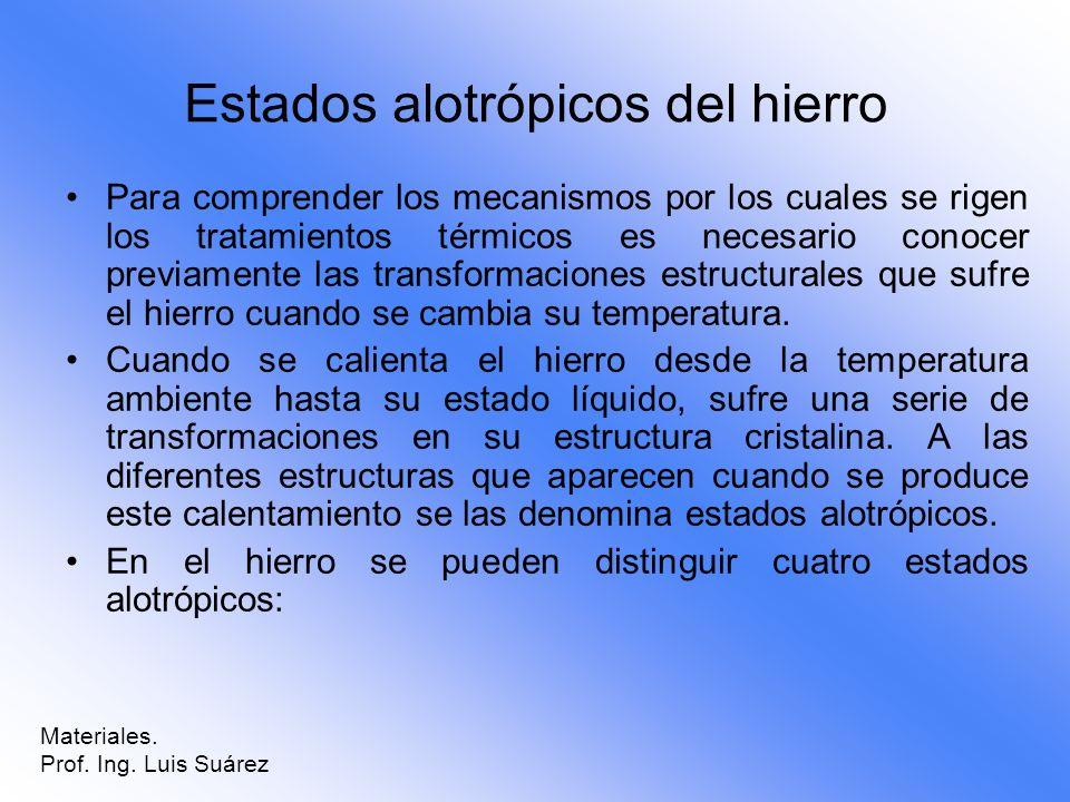 La curva S Martensita Tratamiento Térmico. Prof. Ing. Luis Suárez