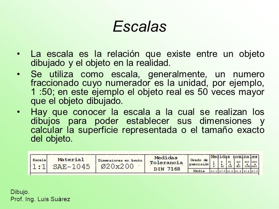 Escalas La escala es la relación que existe entre un objeto dibujado y el objeto en la realidad. Se utiliza como escala, generalmente, un numero fracc