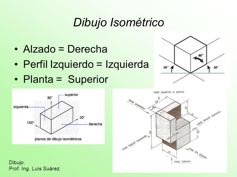 Dibujo Isométrico Dibujo. Prof. Ing. Luis Suárez Alzado = Derecha Perfil Izquierdo = Izquierda Planta = Superior