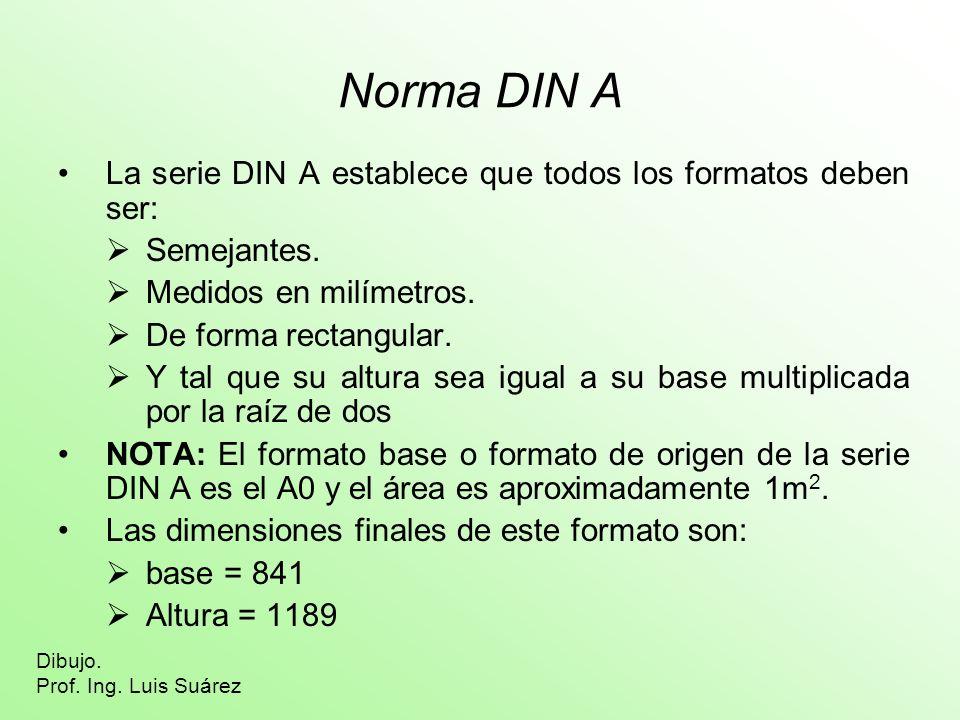 Norma DIN A La serie DIN A establece que todos los formatos deben ser: Semejantes. Medidos en milímetros. De forma rectangular. Y tal que su altura se