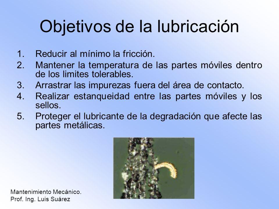 Objetivos de la lubricación 1.Reducir al mínimo la fricción. 2.Mantener la temperatura de las partes móviles dentro de los limites tolerables. 3.Arras