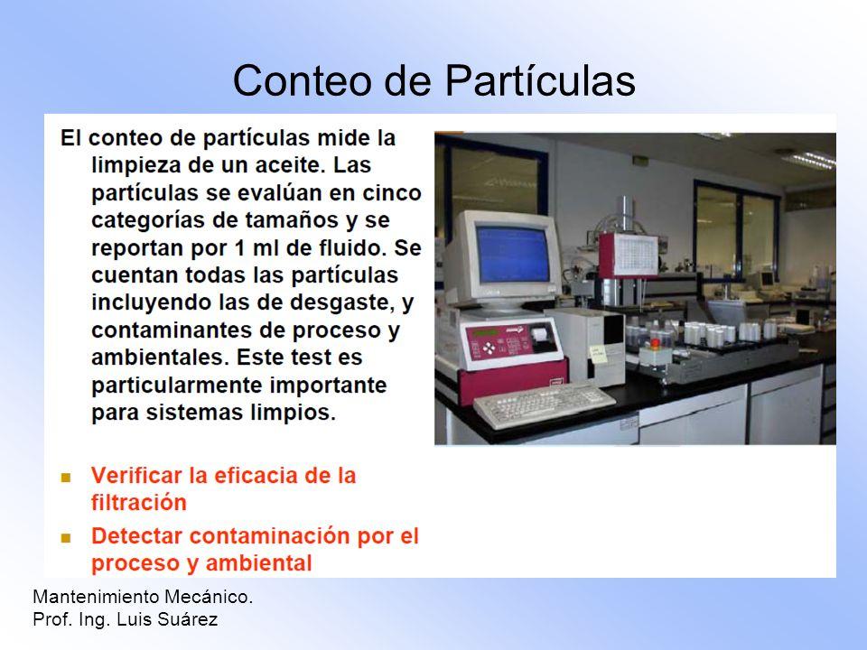 Mantenimiento Mecánico. Prof. Ing. Luis Suárez Conteo de Partículas