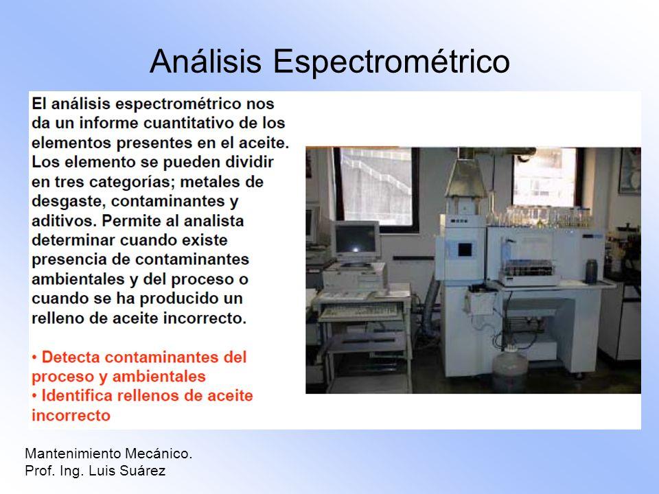 Mantenimiento Mecánico. Prof. Ing. Luis Suárez Análisis Espectrométrico