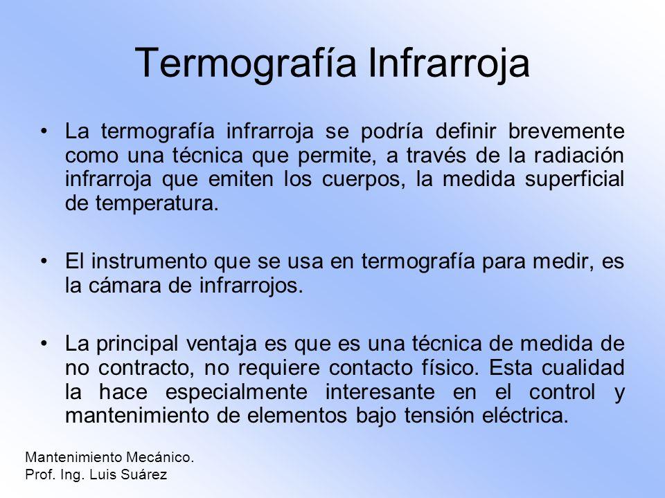 Termografía Infrarroja La termografía infrarroja se podría definir brevemente como una técnica que permite, a través de la radiación infrarroja que em