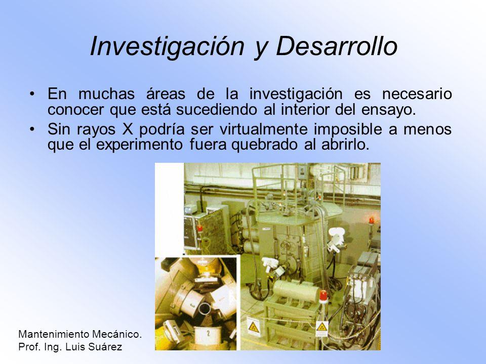 Investigación y Desarrollo En muchas áreas de la investigación es necesario conocer que está sucediendo al interior del ensayo. Sin rayos X podría ser