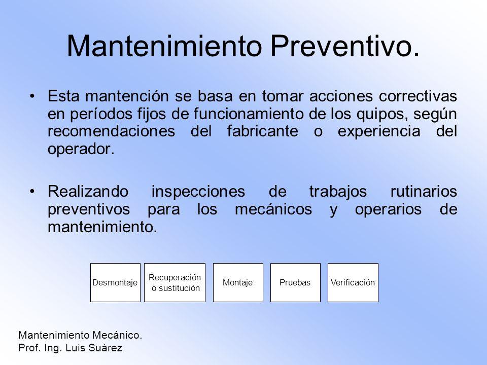 Mantenimiento Preventivo. Esta mantención se basa en tomar acciones correctivas en períodos fijos de funcionamiento de los quipos, según recomendacion