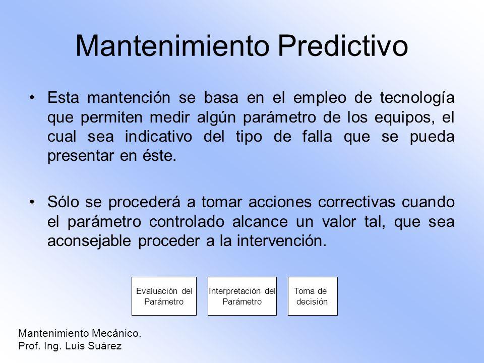 Mantenimiento Predictivo Esta mantención se basa en el empleo de tecnología que permiten medir algún parámetro de los equipos, el cual sea indicativo