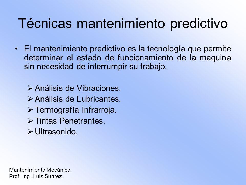 Técnicas mantenimiento predictivo El mantenimiento predictivo es la tecnología que permite determinar el estado de funcionamiento de la maquina sin ne