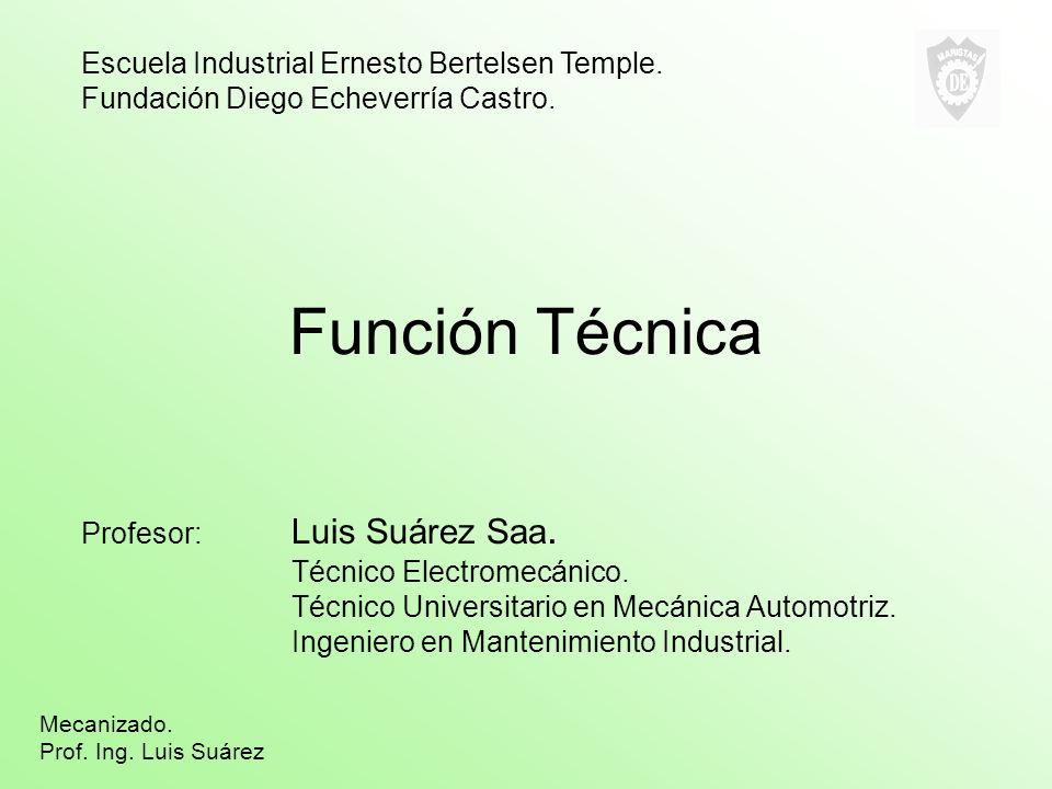 Función Técnica Es el conjunto de actividades y trabajos necesarios para fabricar los productos propuestos por la empresa (dirección), a partir de las materias primas, los medios (instalaciones, máquinas, etc.) y la participación humana.