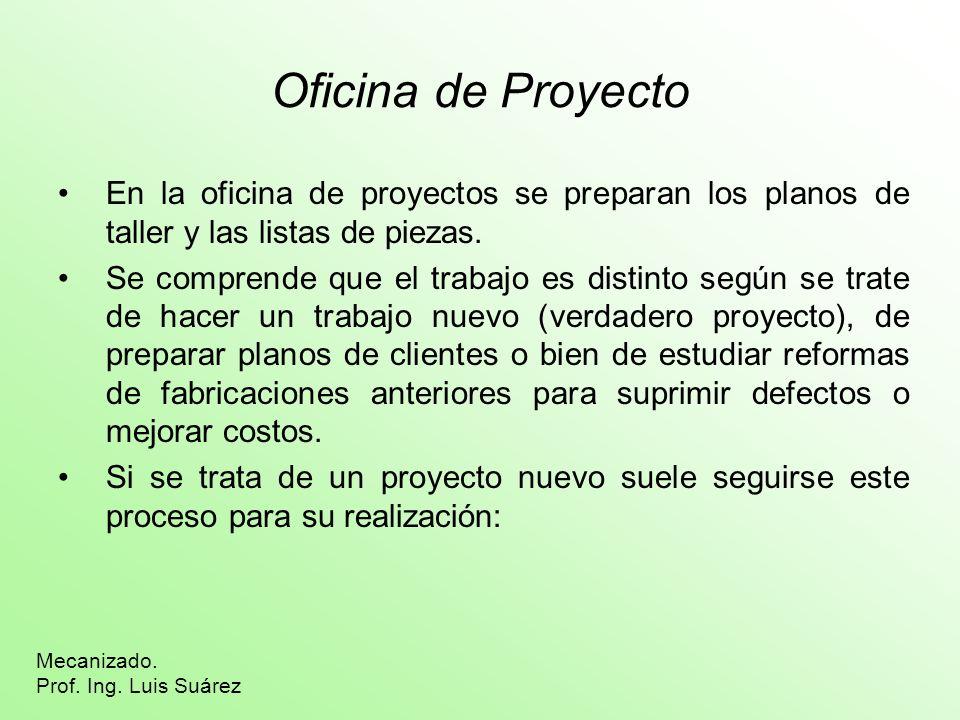 1.Estudio del problema y búsqueda de información.
