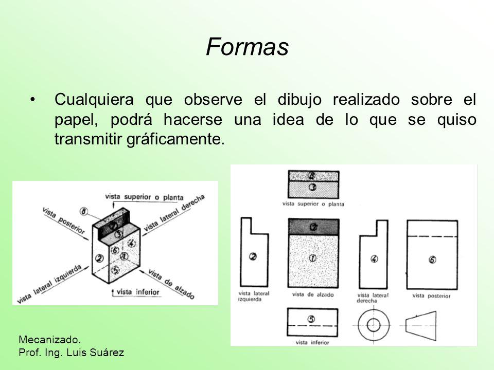 Mecanizado. Prof. Ing. Luis Suárez Vistas