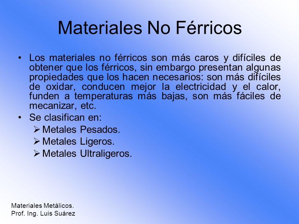 Materiales No Férricos Los materiales no férricos son más caros y difíciles de obtener que los férricos, sin embargo presentan algunas propiedades que