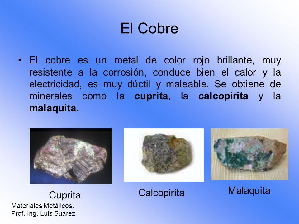 El Cobre El cobre es un metal de color rojo brillante, muy resistente a la corrosión, conduce bien el calor y la electricidad, es muy dúctil y maleabl