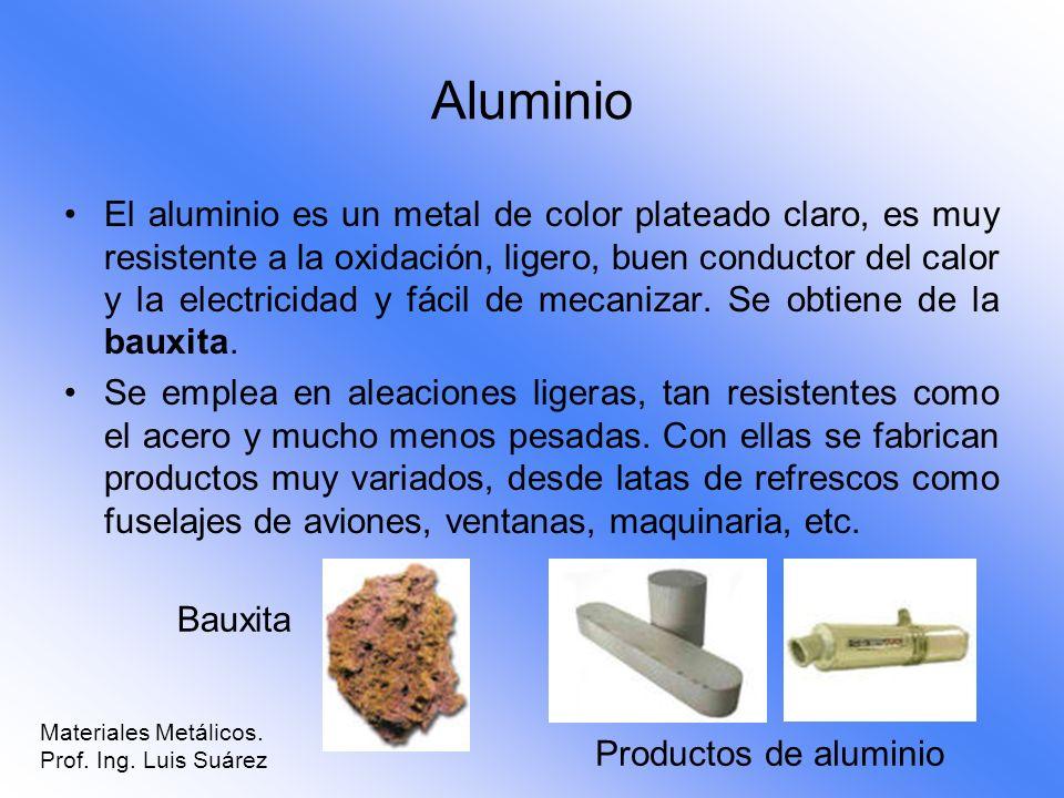 Aluminio El aluminio es un metal de color plateado claro, es muy resistente a la oxidación, ligero, buen conductor del calor y la electricidad y fácil