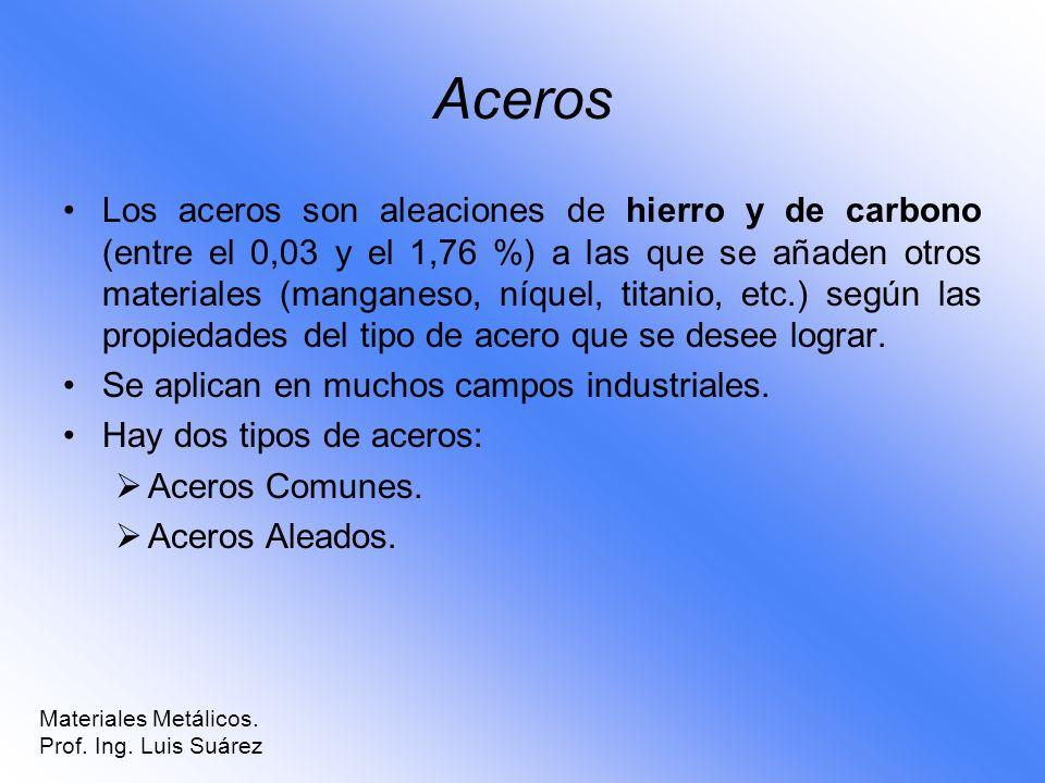 Aceros Los aceros son aleaciones de hierro y de carbono (entre el 0,03 y el 1,76 %) a las que se añaden otros materiales (manganeso, níquel, titanio,