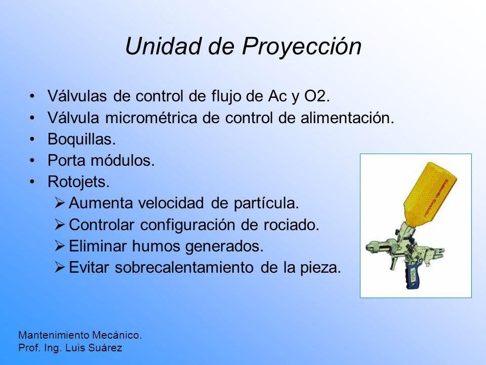 Unidad de Proyección Válvulas de control de flujo de Ac y O2. Válvula micrométrica de control de alimentación. Boquillas. Porta módulos. Rotojets. Aum