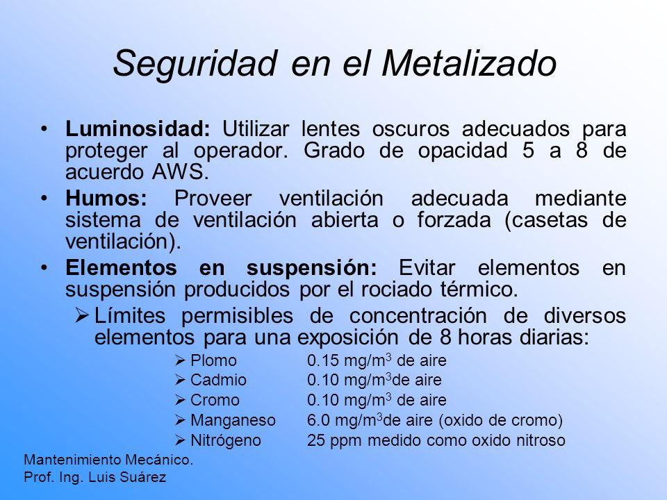 Seguridad en el Metalizado Luminosidad: Utilizar lentes oscuros adecuados para proteger al operador. Grado de opacidad 5 a 8 de acuerdo AWS. Humos: Pr