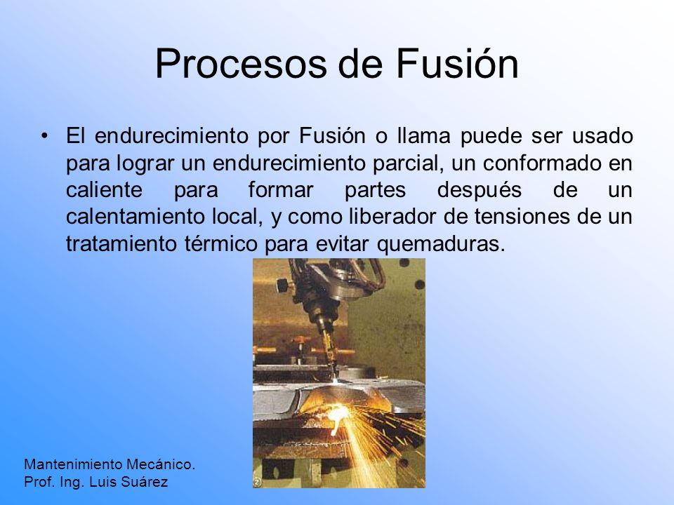 Procesos de Fusión El endurecimiento por Fusión o llama puede ser usado para lograr un endurecimiento parcial, un conformado en caliente para formar p