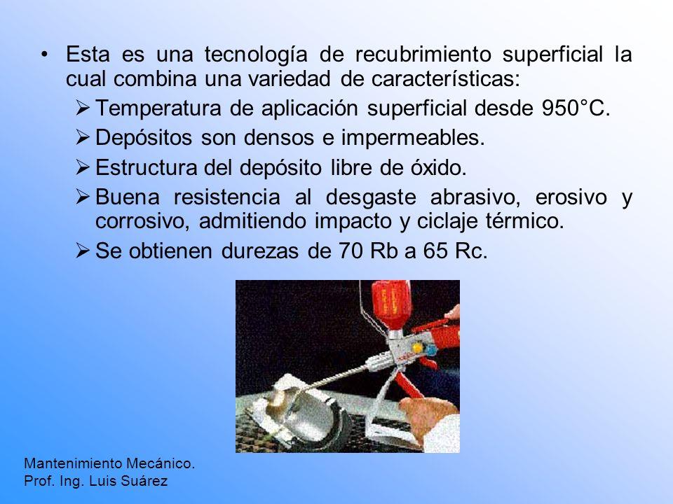 Esta es una tecnología de recubrimiento superficial la cual combina una variedad de características: Temperatura de aplicación superficial desde 950°C
