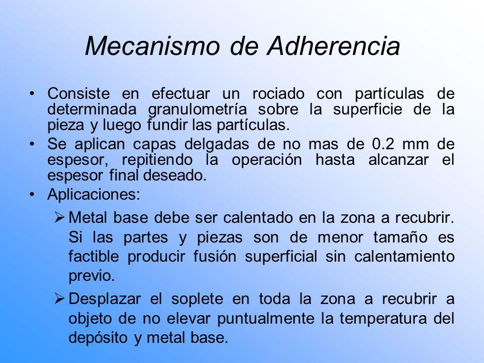 Mecanismo de Adherencia Consiste en efectuar un rociado con partículas de determinada granulometría sobre la superficie de la pieza y luego fundir las