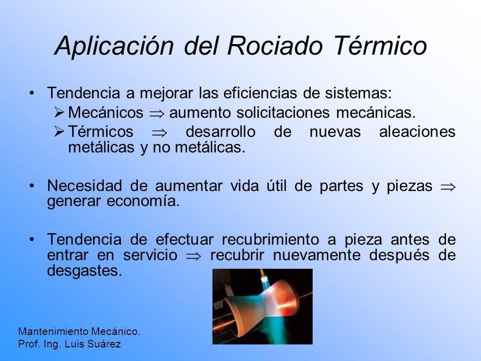 Aplicación del Rociado Térmico Tendencia a mejorar las eficiencias de sistemas: Mecánicos aumento solicitaciones mecánicas. Térmicos desarrollo de nue