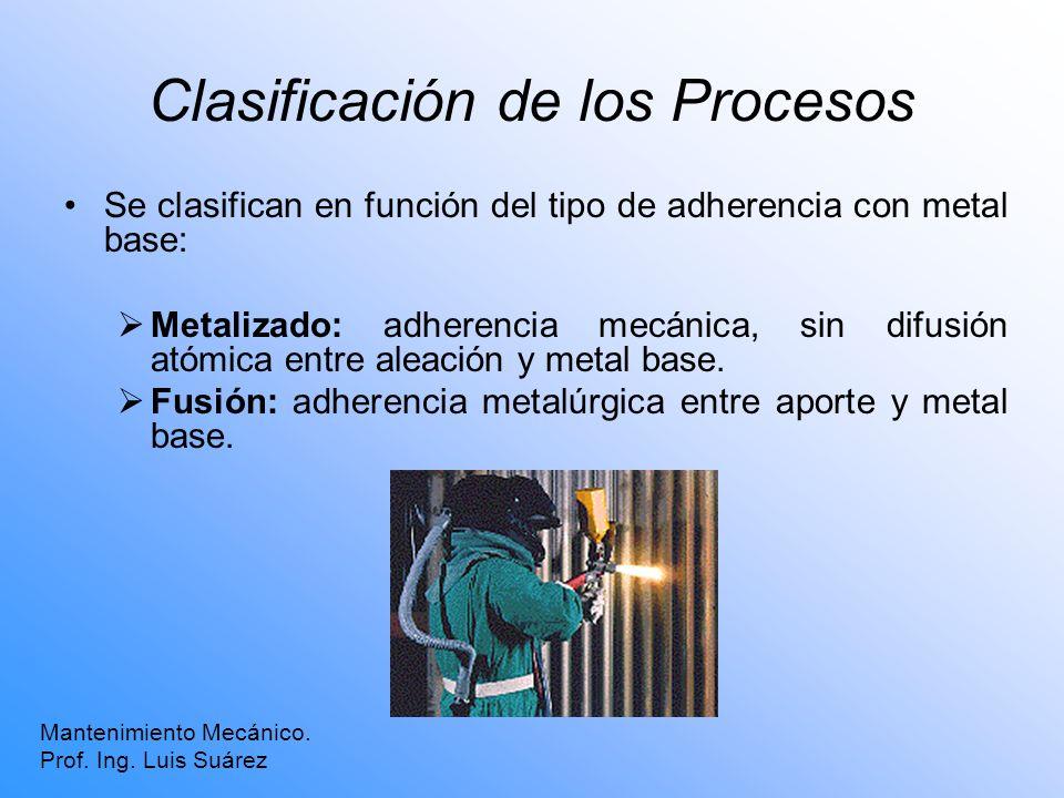 Clasificación de los Procesos Se clasifican en función del tipo de adherencia con metal base: Metalizado: adherencia mecánica, sin difusión atómica en