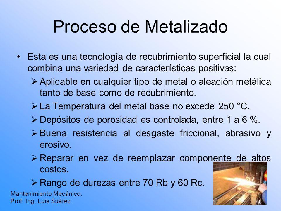 Proceso de Metalizado Esta es una tecnología de recubrimiento superficial la cual combina una variedad de características positivas: Aplicable en cual
